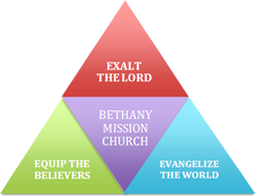 bethany_mission